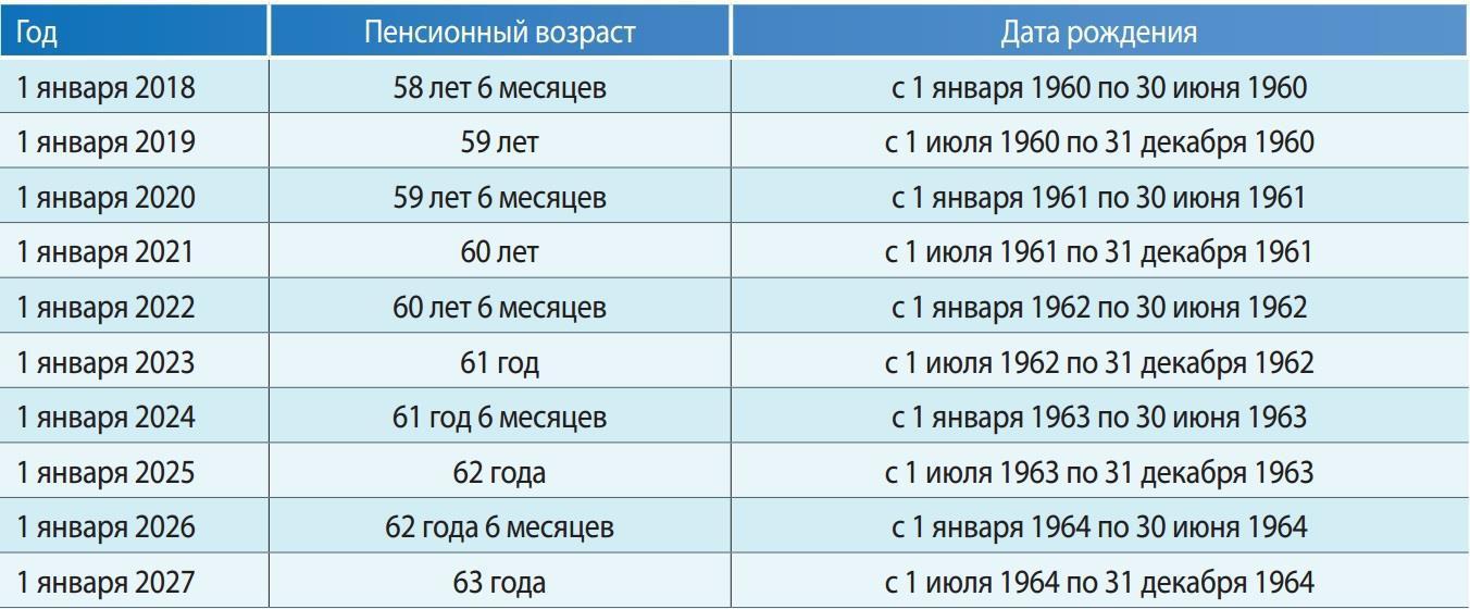 Информация о принимаемых мерах по социальной защите уязвимых слоев населения Тайыншинского района